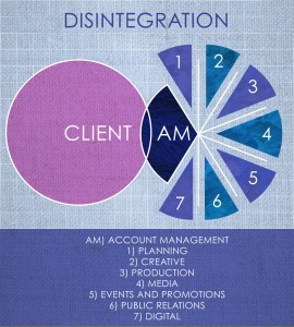 2diagram-disintegration