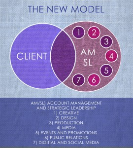 3diagram-newmodel